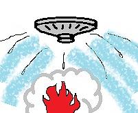 【画像】スプリンクラー設備の絵